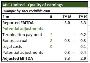 Quality of earnings adjustments - The Excel Bible